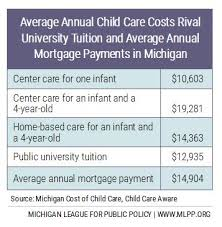 Baby Care Chart Child Care Is A Critical Part Of The States Economic