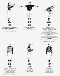 Nfl Official Signals Football Referee Signals