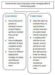 whereas scrum master resume