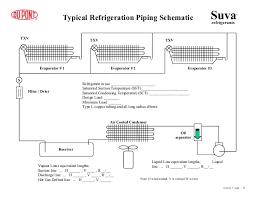 410a Pt Chart Dupont Refrigeration Piping Handbook Dupont