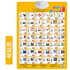 Chinese Sound Chart Early Education Enlightenment Sound Chart Chinese Characters
