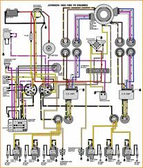f70 yamaha trim gauge wiring wiring library yamaha outboard wiring diagram lorestan info yamaha outboard lanyard cut off wiring diagram yamaha outboard
