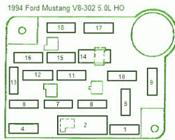 mustang fuse box diagram wiring diagrams online