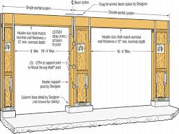 Garage Design Ideas Door Placement And Common Dimensions  Garage Size Of A Two Car Garage