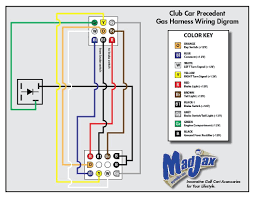 ezgo turn signal wiring diagram wiring diagram show wiring diagram for golf cart turn signals wiring diagram meta club car ds turn signal wiring