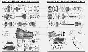 700r4 exploded view diagram wiring diagram expert 4l80e transmission exploded view diagram wiring diagram used 700r4 exploded view diagram
