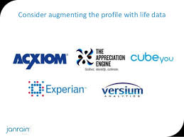 Customer Profile Impressive Driving Personalization With Customer Profile Data