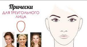 Krátké účesy Pro ženy Tvář Tvar Jak Si Vybrat ženský účes Na Tvaru