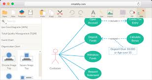 Business Diagram Software With Real Time Collaboration