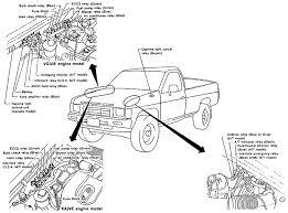 95 nissan pickup engine diagram data wiring diagrams \u2022 Mitsubishi Eclipse Stereo Wiring Diagram 46 fresh nissan pathfinder fuse box diagram mommynotesblogs rh mommynotesblogs com 97 nissan pickup engine 1995 nissan pickup engine diagram