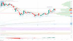 Why is AMC stock falling? – MCC ...