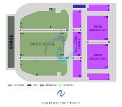 Lunt Fontanne Theatre Seating Chart Lunt Fontanne Theatre Seats Lunt Fontanne Theatre Best Seats