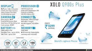 Quick Facst - XOLO Q900s Plus