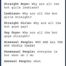 The 21 Realest Tumblr Posts About Identifying As Asexual