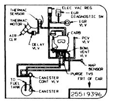 solved vacuum hose diagram for 1998 olds cutlass 3 1 l fixya need a vacuum hose diagram for 85 olds cutlass cierra broghham 3 0 2 barrel carberated