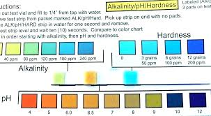 Water Test Chart Water Ph Color Chart Lapelucheria Com Co