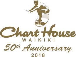 The Best Steak Seafood Experience Chart House Waikiki