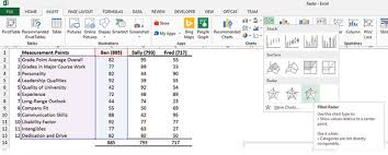 Excel Radar Chart Fill Microsoft Excel Put This Chart On Your Radar