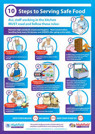 Kitchen Hygiene Rules Food Hygiene Poster Poster 21 10 Steps To Serving Food Food