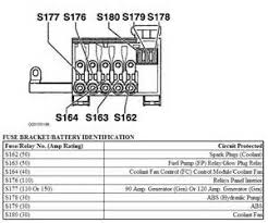 volkswagen jetta fuse box diagram image similiar 2000 vw jetta fuse box diagram keywords on 2007 volkswagen jetta fuse box diagram