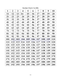 Roman Numeral Chart Template Preview PDF Number Chart 24 24 24 17