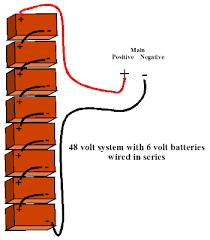 solar ray wirediagrams below voltage is increased to 48 v by connecting eight 6 v batteries in series 8 x 6v 48v