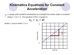 2 kinematics equations for constant acceleration