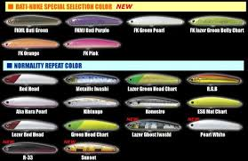 Image Result For Lucky Craft Wander Slim Fishing Lures