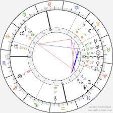 Sigmund Freud Birth Chart Horoscope Date Of Birth Astro