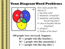 Math Problems Using Venn Diagram Stnicholaseriecounty Com