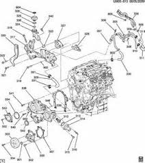 similiar chevy impala engine diagram keywords 2006 chevy impala engine diagram
