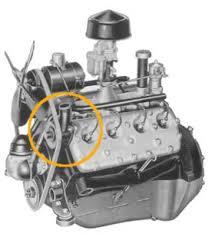 Ford Flathead V8 Engine Identification Chart Ford Flathead Engine Identification Part I