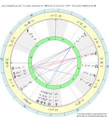 Birth Chart Jay Z Sagittarius Zodiac Sign Astrology