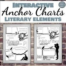 Literary Elements Anchor Chart Interactive Anchor Charts Literary Elements By Read It