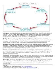 How I Have Been Doing My Action Research Reflective Summary Sample