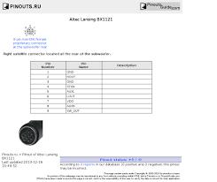 altec lansing bx1121 pinout diagram pinoutguide com altec lansing bx1121 diagram