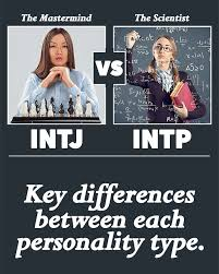 Celebrity Personality Types Key Differences Between Intp And Intj Personality Club