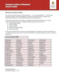 Active Resume Verbs - Fast.lunchrock.co