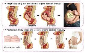 Pregnancy Tummy Size Chart Chongerfei Postpartum Support Recovery Belly Wrap Waist Pelvis Belt Body Shaper Postnatal Shapewear