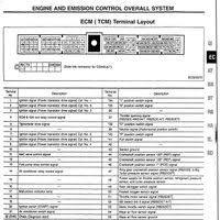 rb25det wiring diagram wiring diagram and hernes rb25det alternator wiring diagram images