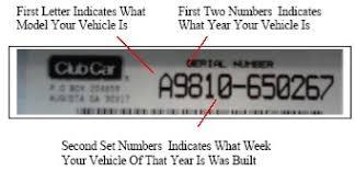 1991 club car parts diagram 1991 image wiring diagram golf car manuals club car golf cart parts blockbustergolfcarts com on 1991 club car parts diagram
