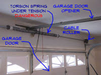 how to adjust garage door springsAdjusting Garage Door Torsion Springs  Garage Doors  Doors