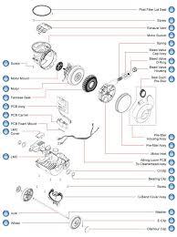 vacuum motor wiring diagram vacuum image wiring wiring diagram for vacuum cleaner wiring wiring diagrams car on vacuum motor wiring diagram