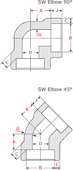 Dimensions Of Socket Weld Elbows 90 45 Degrees Nps 1 2 To