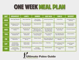 Healthy Meal Chart To Lose Weight Best Cheap Diet Plan To Lose Weight Fast Way To Lose Weight