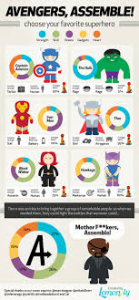 the strengths weaknesses of the avengers com click to view enlarged version