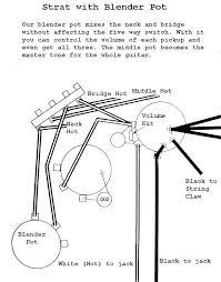 fender stratocaster hss wiring diagram images hss strat wiring fender stratocaster guitar wiring diagrams diagram fender