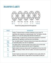 Best Diamond Quality Chart 7 Diamond Clarity Chart Templates Free Sample Example