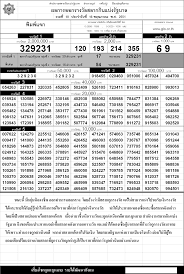 ตรวจหวย ตรวจผลสลากกินแบ่งรัฐบาล 16 พฤษภาคม 2551 ใบตรวจหวย 16/5/51