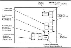 wiring diagram 1995 seadoo sportster wiring diagram 1995 seadoo 2004 sportster fuse box diagram at Sportster Fuse Box Diagram